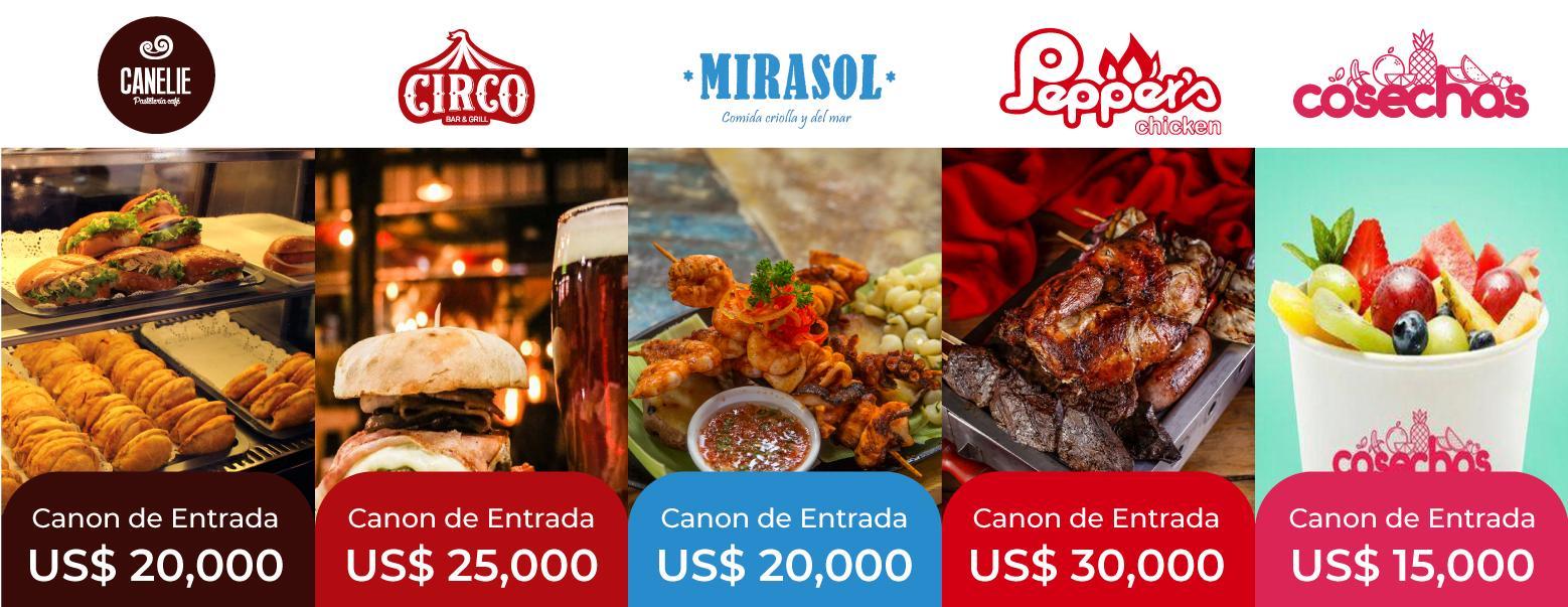 club-franquicia-peru-29-agosto-rueda-gastronomica-cc2-1564695703.jpg